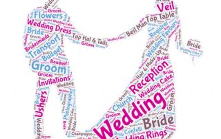 Wedding Etiquette Who Pays For What